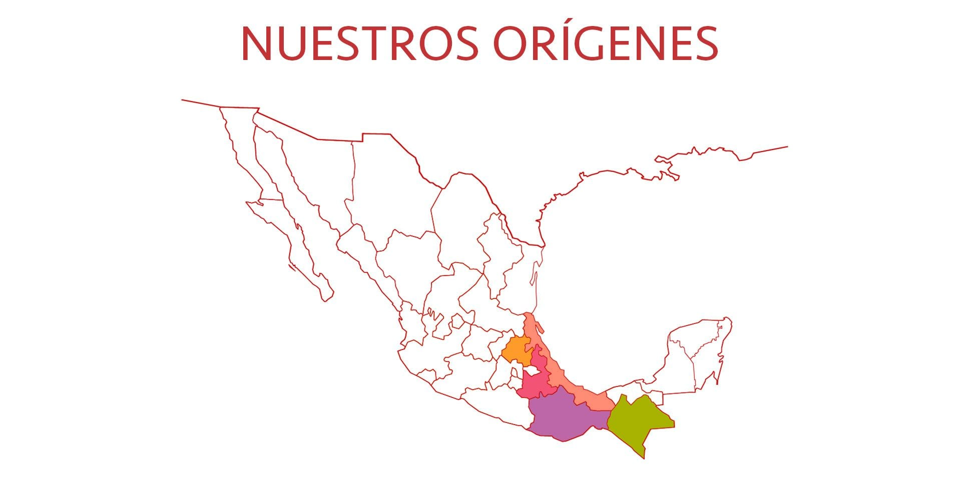 Nuestros Orígenes Mapa